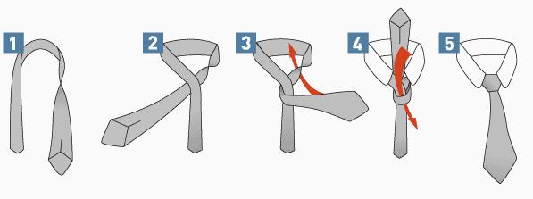 Necktie knots kent tie knot uniform ties how to tie a kent knot tie ccuart Gallery